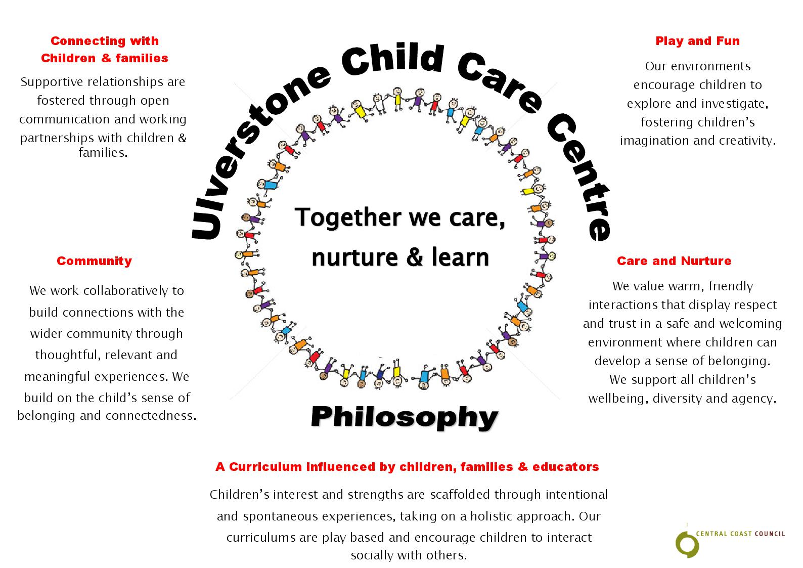 philosophy of a child care center essay Fei and celc provide quality child care in support of working families the philosophy of our child care center provides a basis for the types of activities available for the children and the kind of care they will receive in our center.